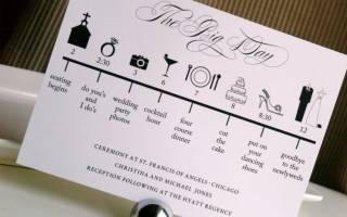 План свадебного дня: расписание от А до Я по часам и минутам