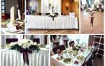 Сценарии классической европейской камерной свадьбы